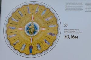 Church of Saint Sava, Belgrade  - future dome of the chrch